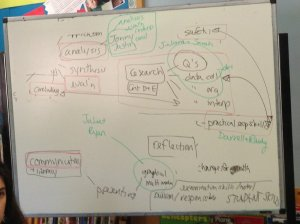 curricmapping4